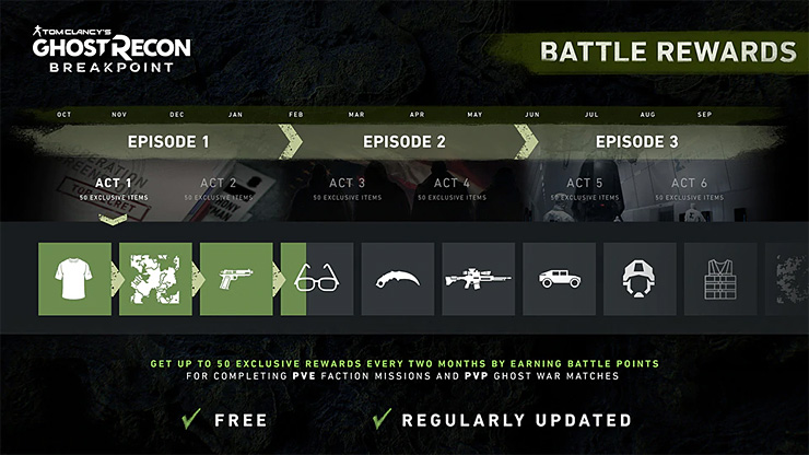 Ghost Recon Breakpoint Battle Pass
